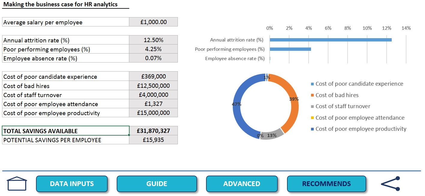 Interactive tool hr analytics savings calculator start using your savings calculator today to ccuart Images